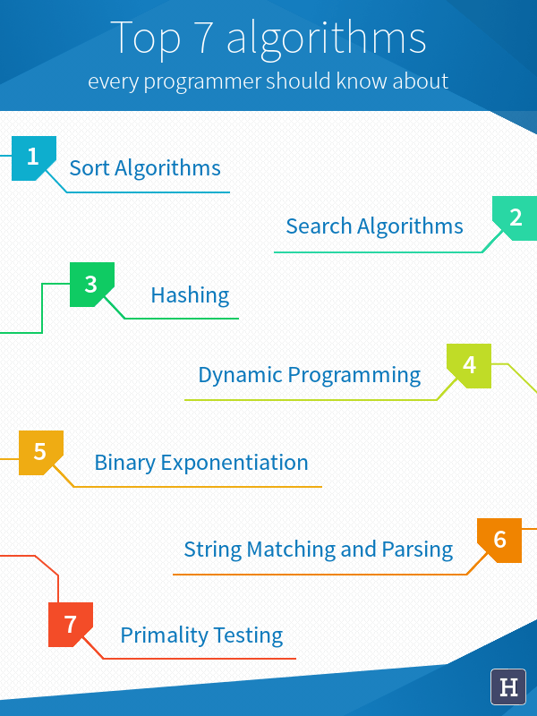 Top 7 algorithms and data structures every programmer should know about, Top algorithm and datastructures