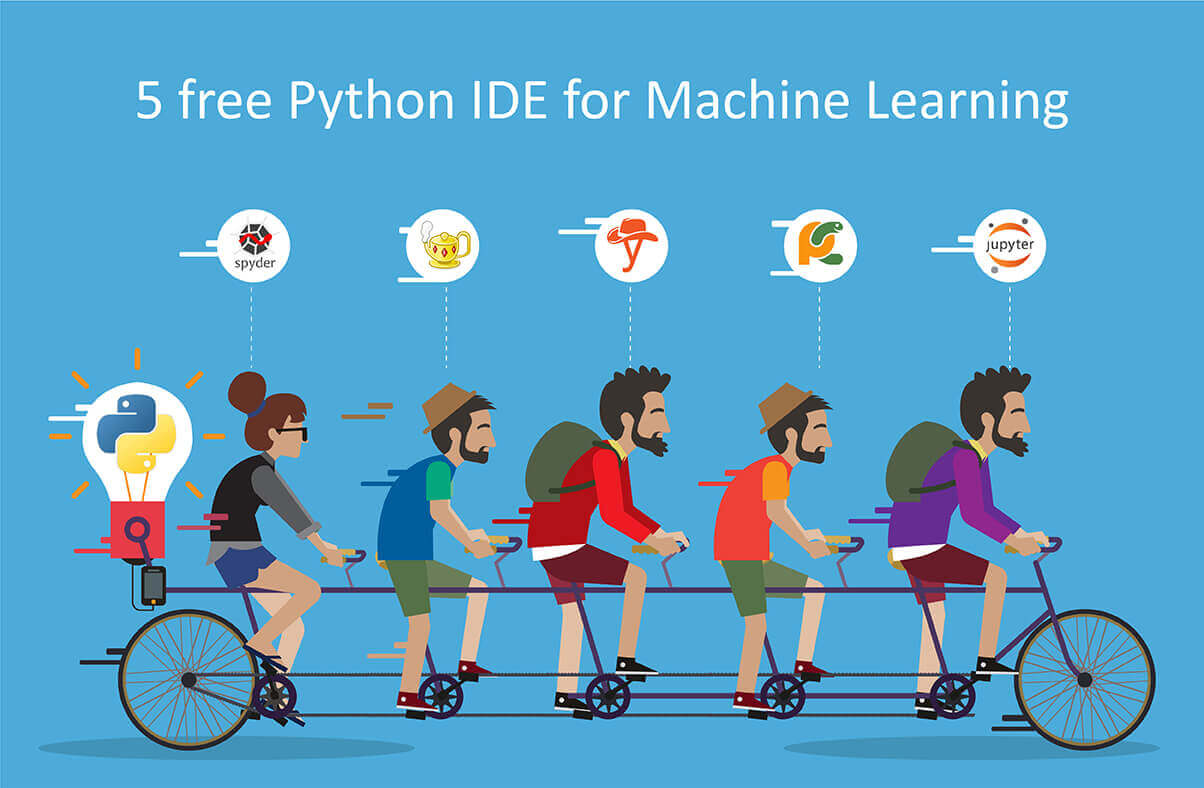 5 Free Python IDE for Machine Learning | HackerEarth Blog