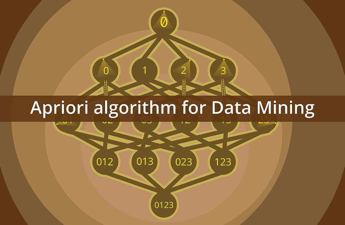 A Beginner S Tutorial On The Apriori Algorithm In Data Mining With R