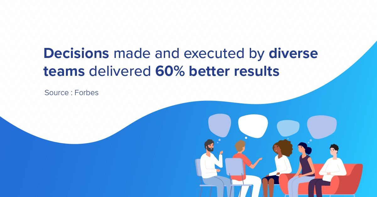 Diverse teams deliver better results